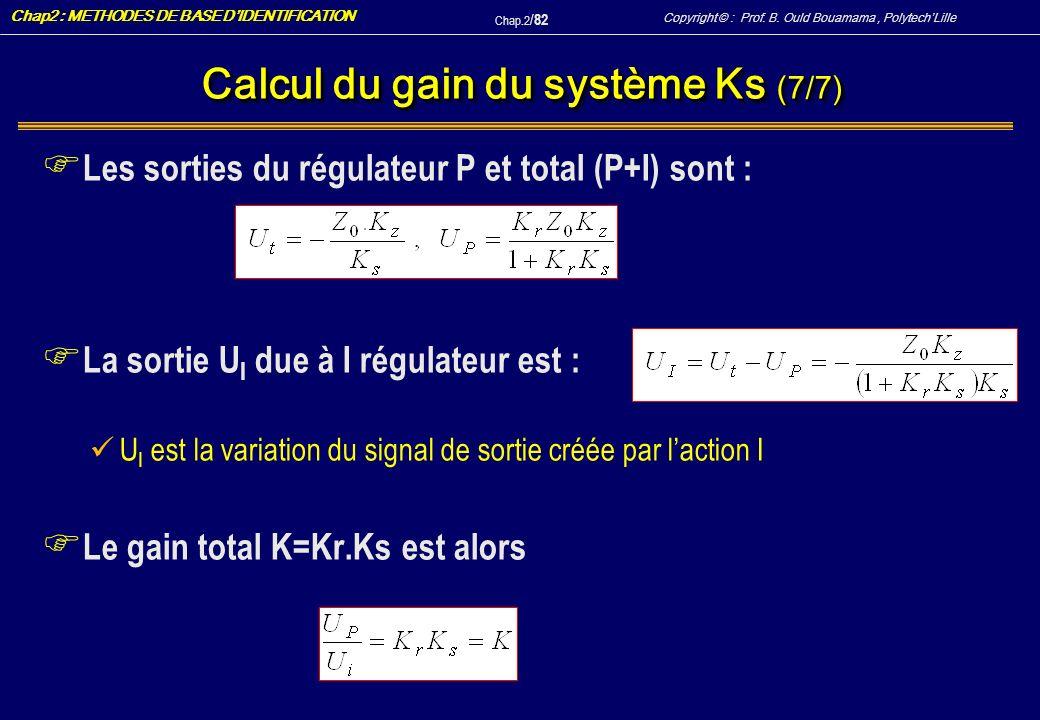 Calcul du gain du système Ks (7/7)