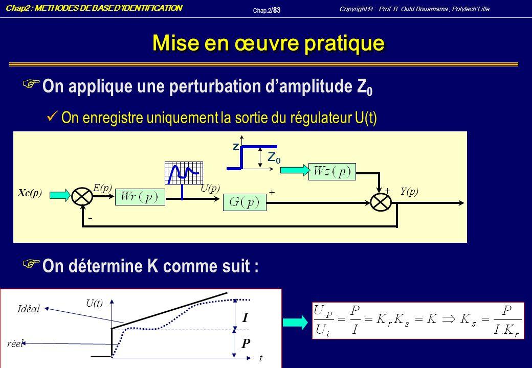 Mise en œuvre pratique On applique une perturbation d'amplitude Z0