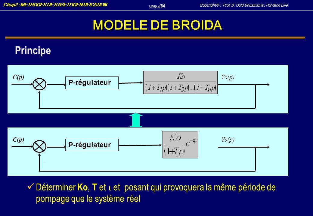 MODELE DE BROIDA Principe