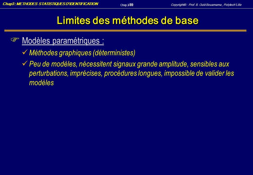 Limites des méthodes de base