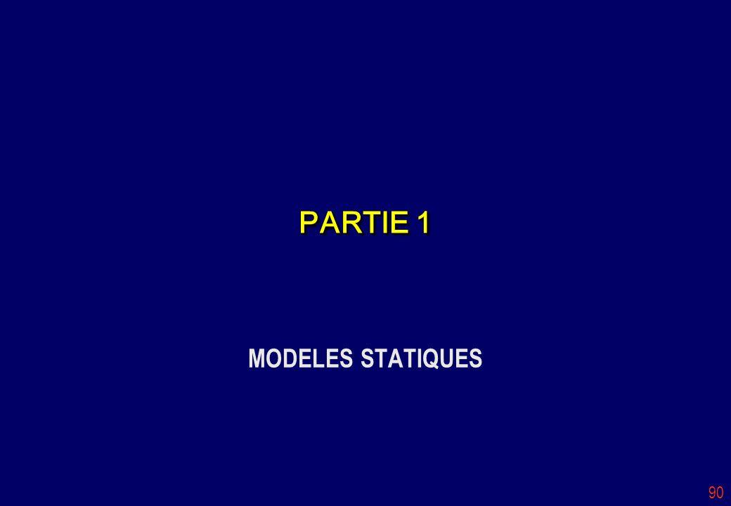 PARTIE 1 MODELES STATIQUES