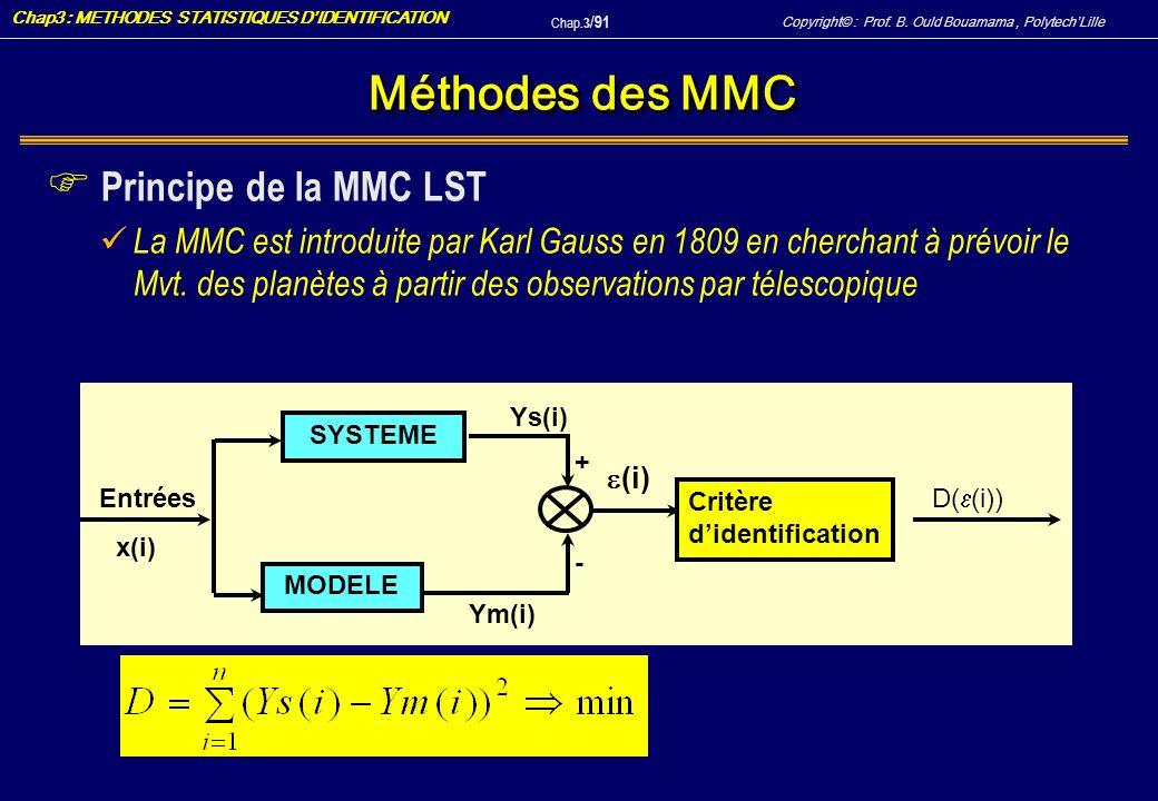 Méthodes des MMC Principe de la MMC LST