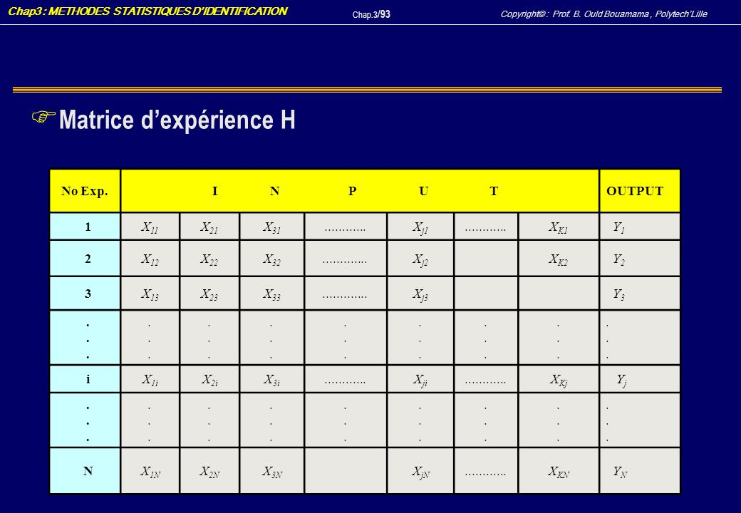 Matrice d'expérience H