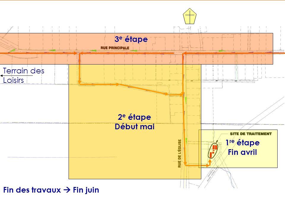 Plan des travaux 3e étape Terrain des Loisirs 2e étape Début mai