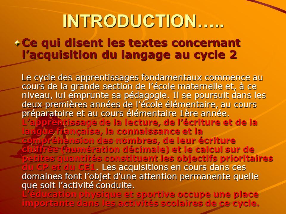 INTRODUCTION…..Ce qui disent les textes concernant l'acquisition du langage au cycle 2.