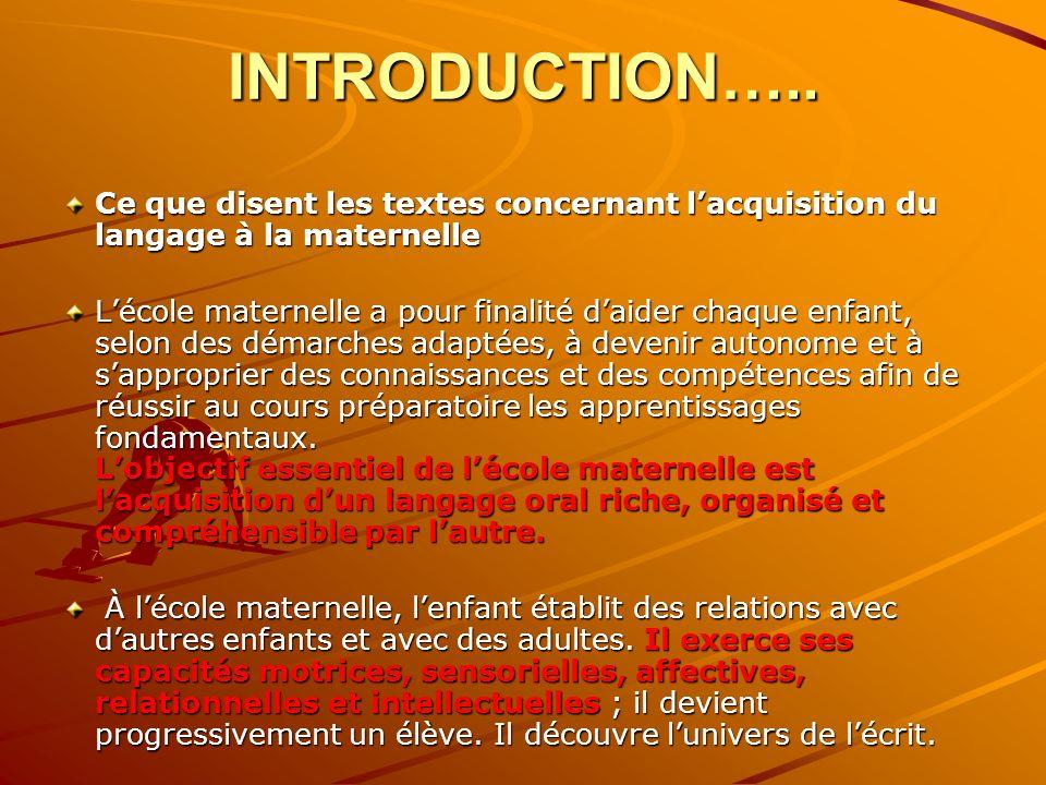 INTRODUCTION…..Ce que disent les textes concernant l'acquisition du langage à la maternelle.