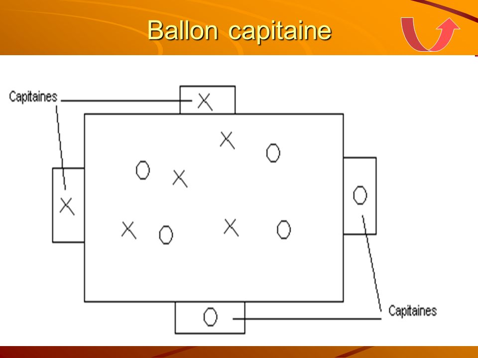 Ballon capitaine