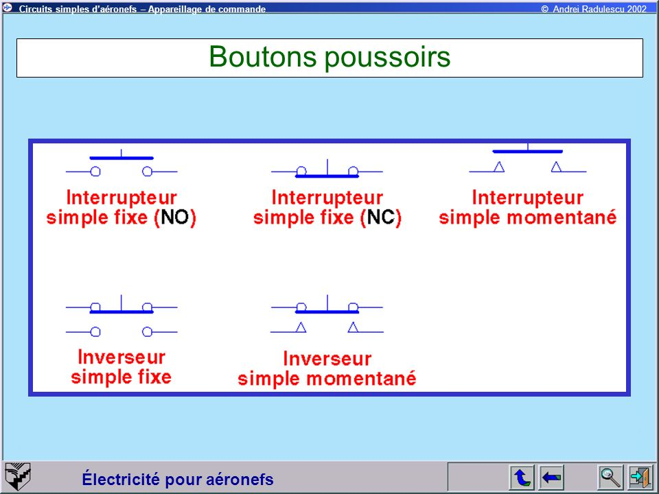 Boutons poussoirs
