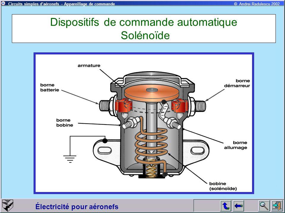 Dispositifs de commande automatique Solénoïde