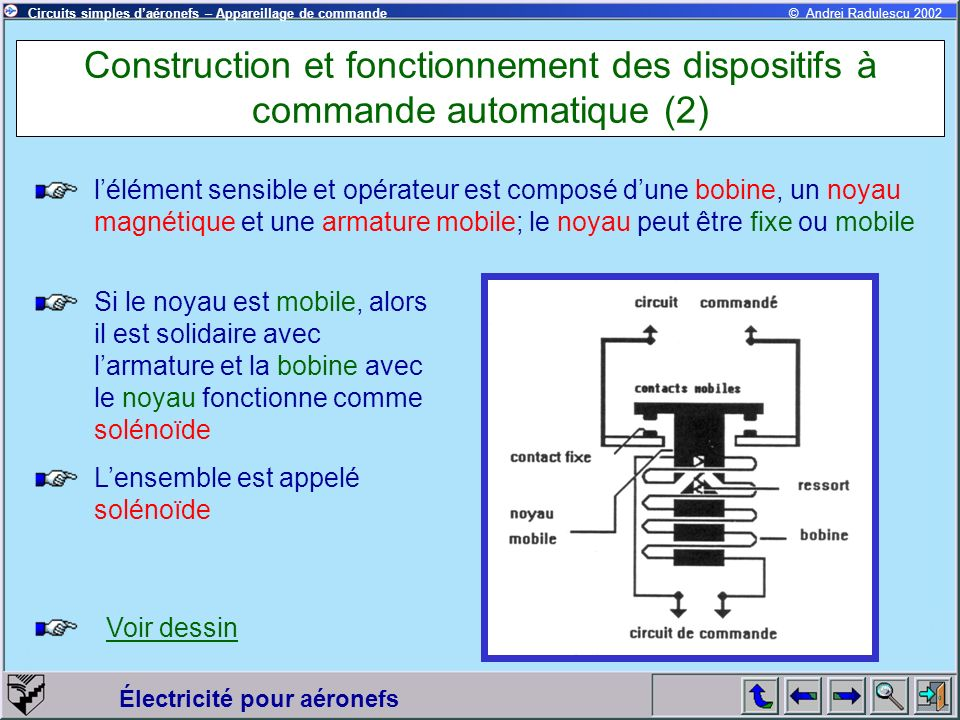 Construction et fonctionnement des dispositifs à commande automatique (2)