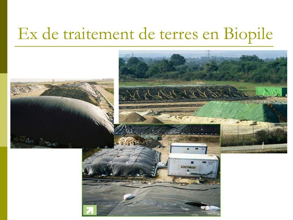 Ex de traitement de terres en Biopile