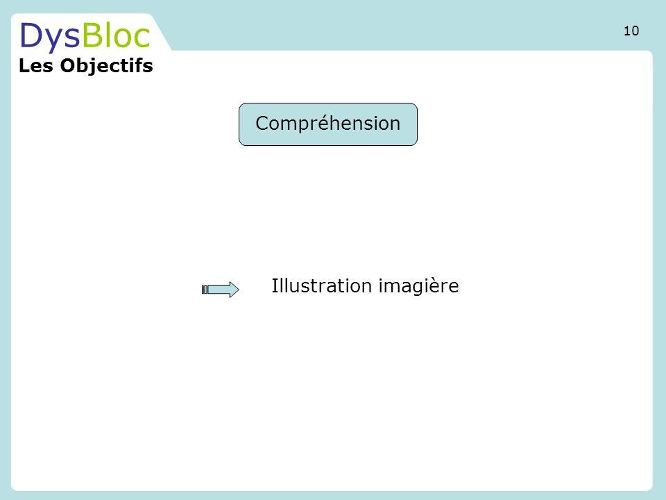 DysBloc Les Objectifs 10 Compréhension Illustration imagière