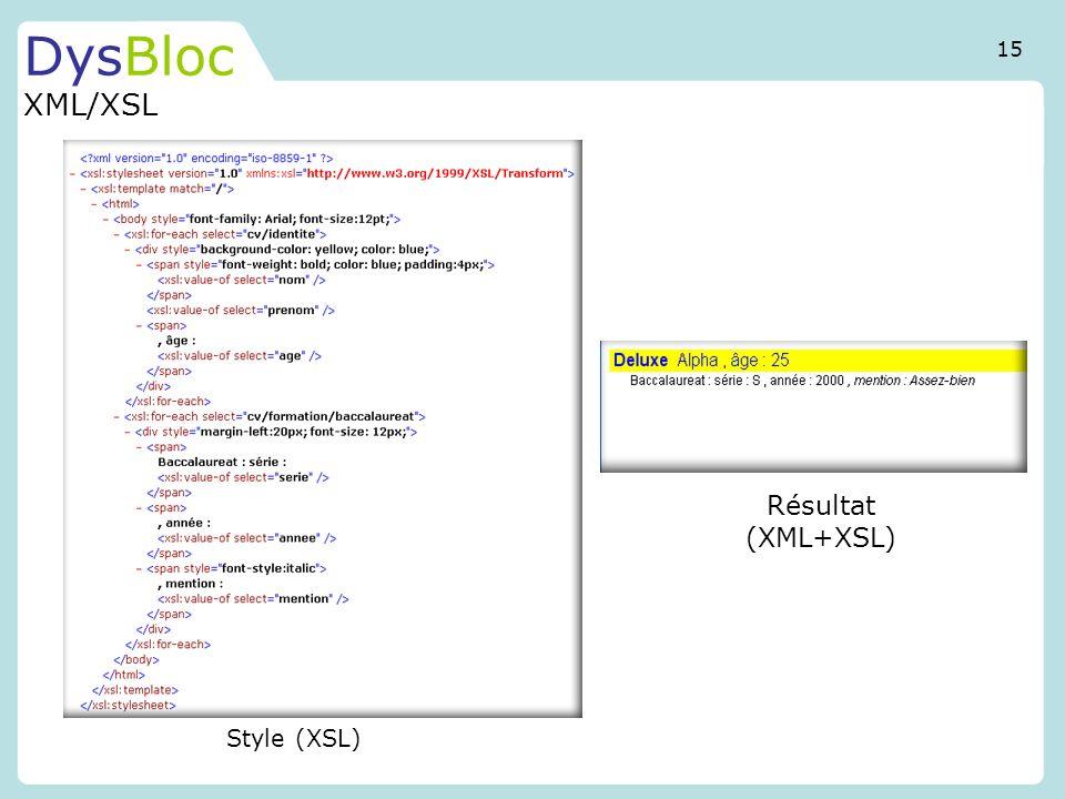 DysBloc XML/XSL 15 Résultat (XML+XSL) Style (XSL)