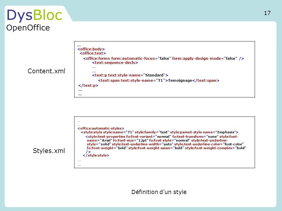 DysBloc OpenOffice Content.xml Styles.xml 17 Définition d'un style …