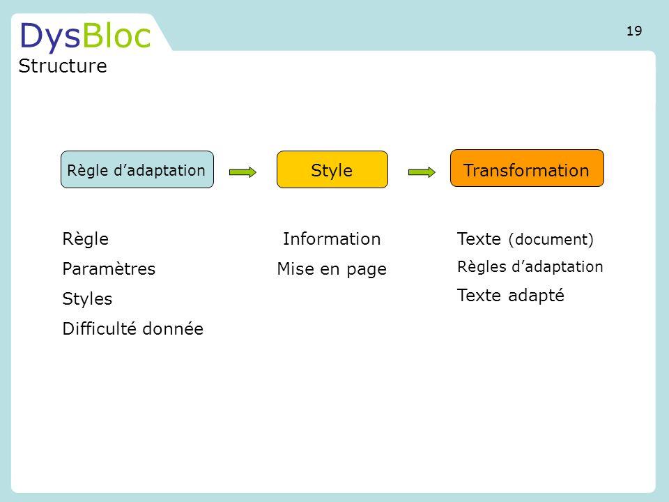 DysBloc Structure Style Transformation Règle Paramètres Styles