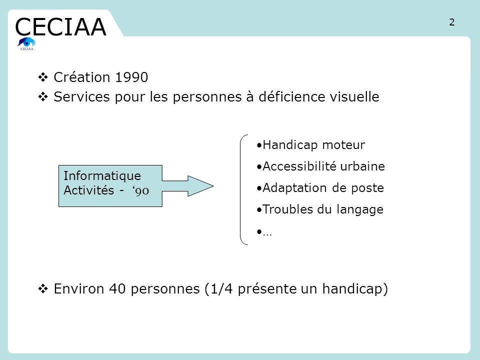 CECIAA Création 1990 Services pour les personnes à déficience visuelle