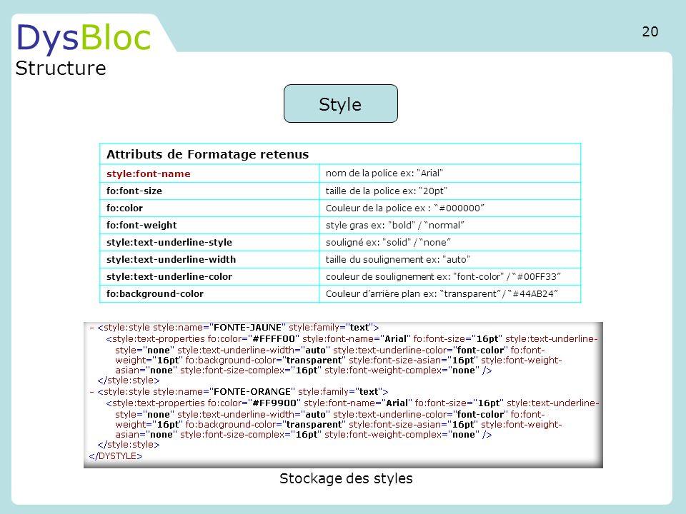 DysBloc Structure Style 20 Stockage des styles