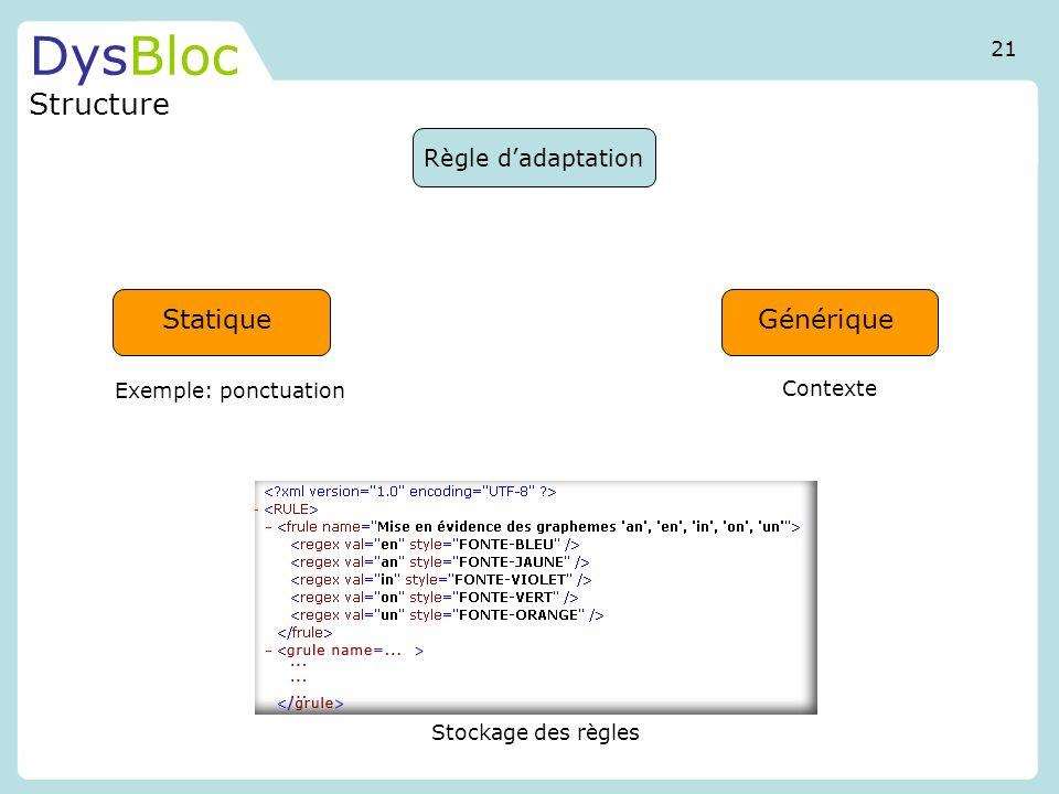 DysBloc Structure Statique Générique Règle d'adaptation 21