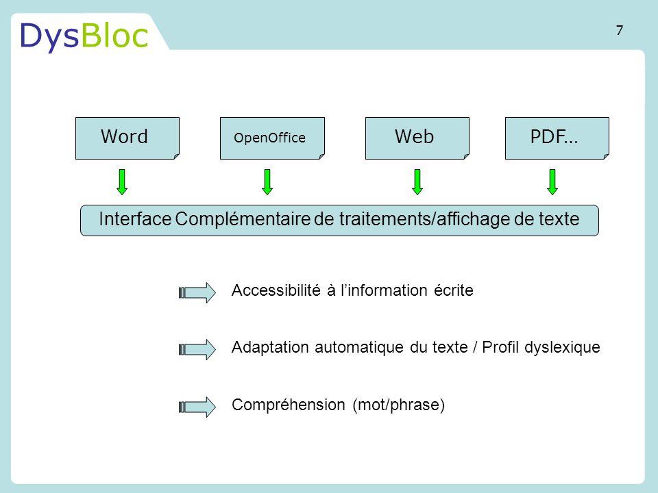 Interface Complémentaire de traitements/affichage de texte
