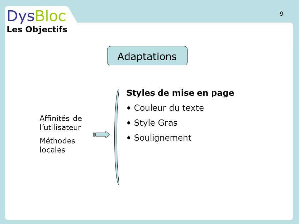 DysBloc Les Objectifs Adaptations Styles de mise en page