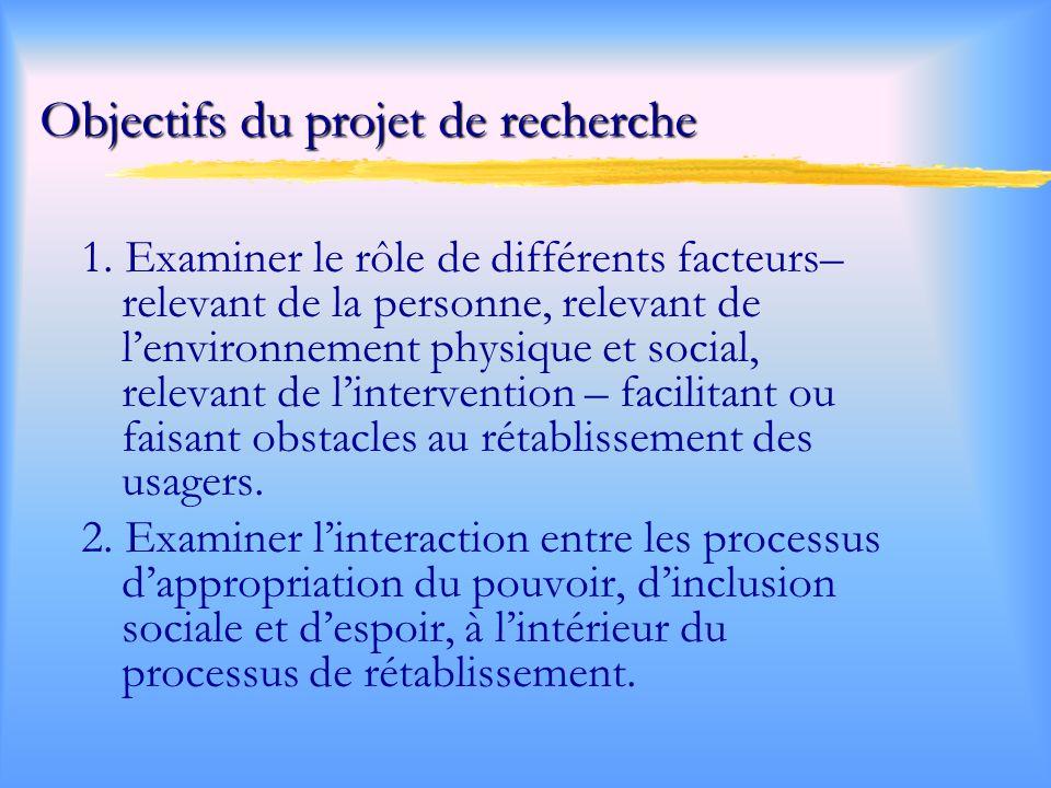 Objectifs du projet de recherche