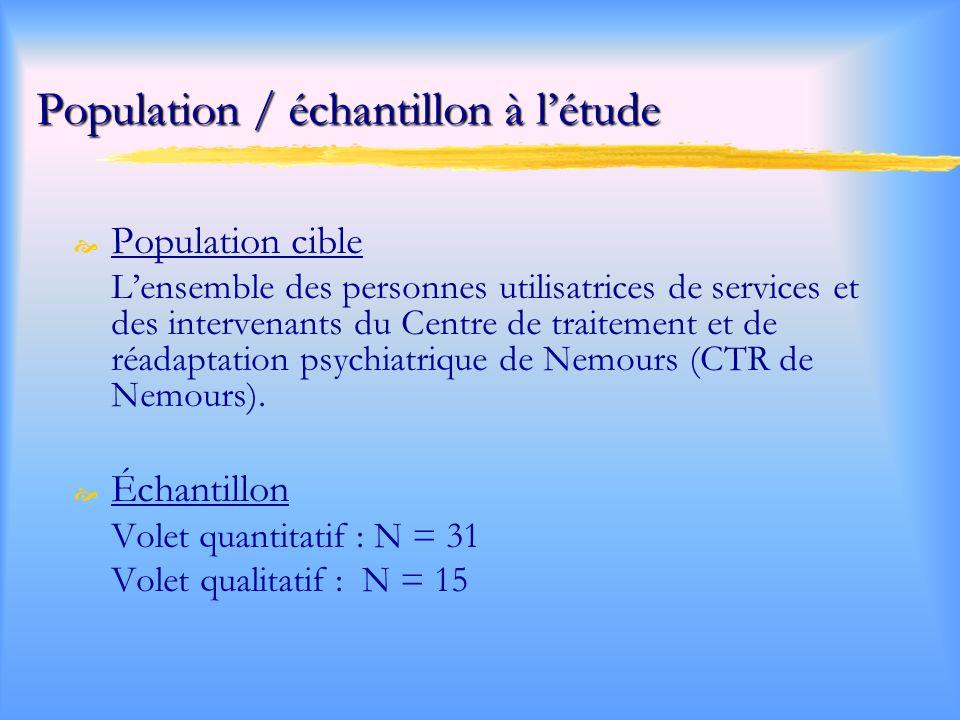 Population / échantillon à l'étude
