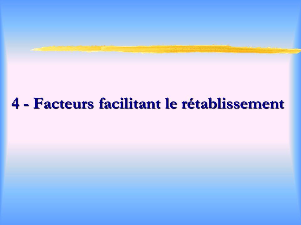 4 - Facteurs facilitant le rétablissement