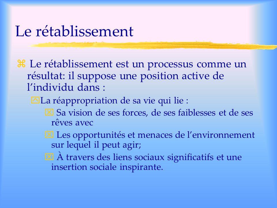 Le rétablissement Le rétablissement est un processus comme un résultat: il suppose une position active de l'individu dans :