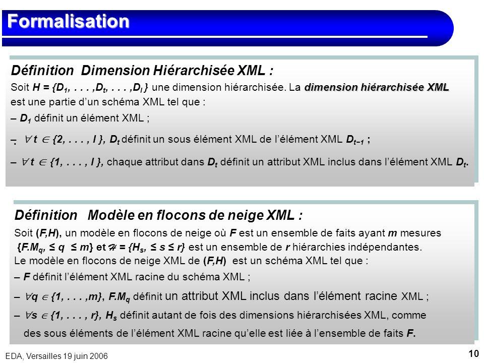 Formalisation Définition Dimension Hiérarchisée XML :