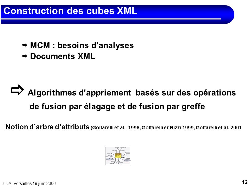 Construction des cubes XML