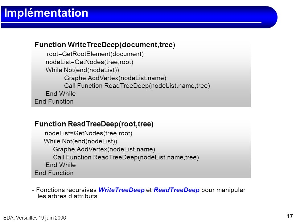 Implémentation Function WriteTreeDeep(document,tree)