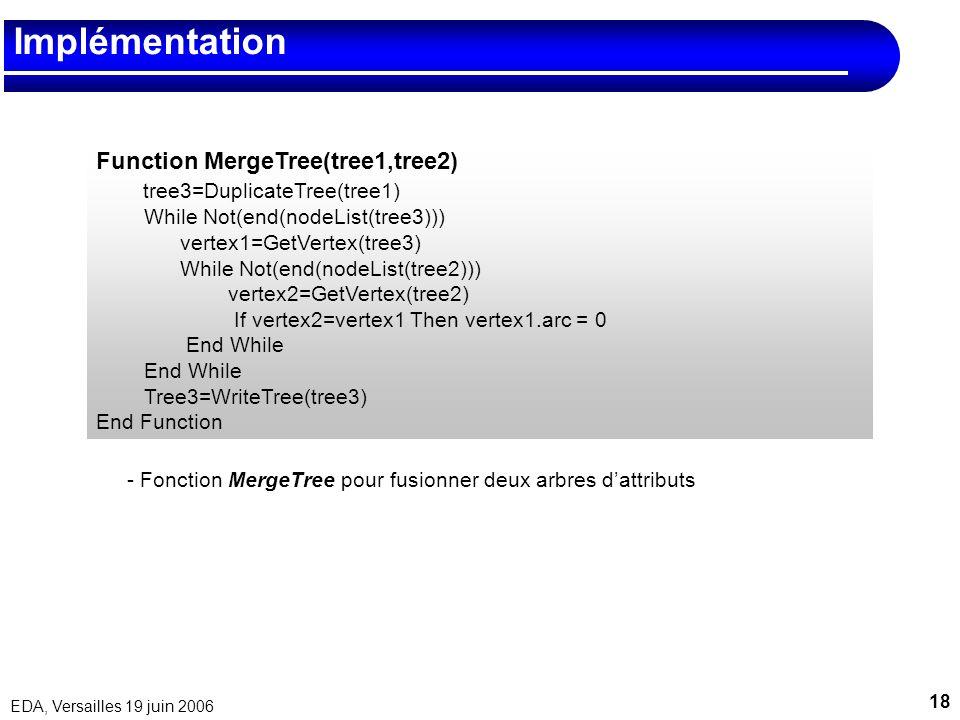 Implémentation Function MergeTree(tree1,tree2)