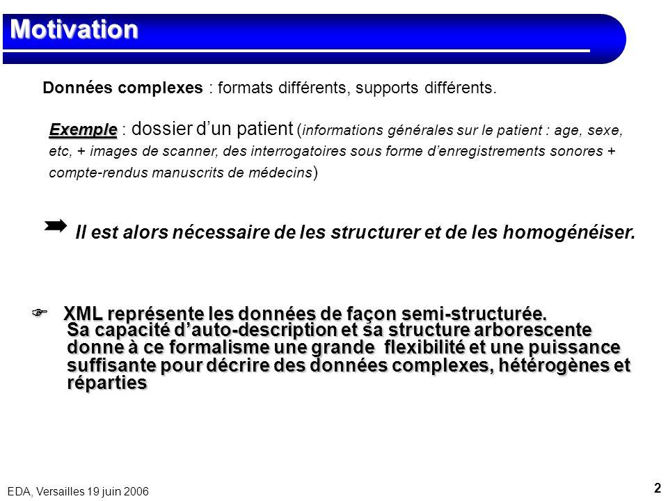  Il est alors nécessaire de les structurer et de les homogénéiser.