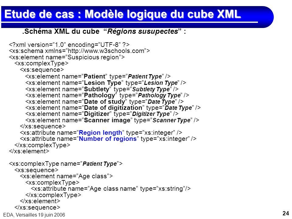 Etude de cas : Modèle logique du cube XML