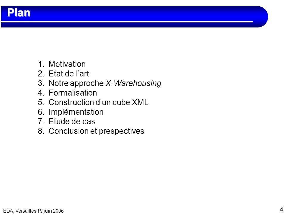 Plan Motivation Etat de l'art Notre approche X-Warehousing