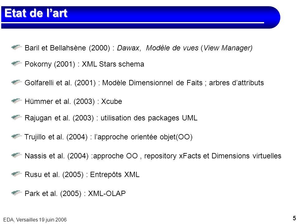 Etat de l'art Baril et Bellahsène (2000) : Dawax, Modèle de vues (View Manager) Pokorny (2001) : XML Stars schema.