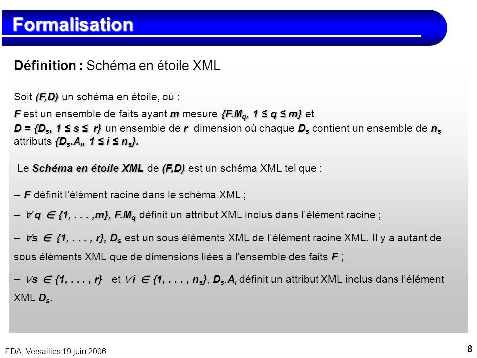 Formalisation Définition : Schéma en étoile XML