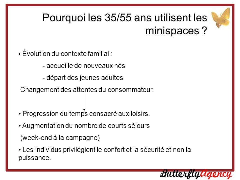 Pourquoi les 35/55 ans utilisent les minispaces