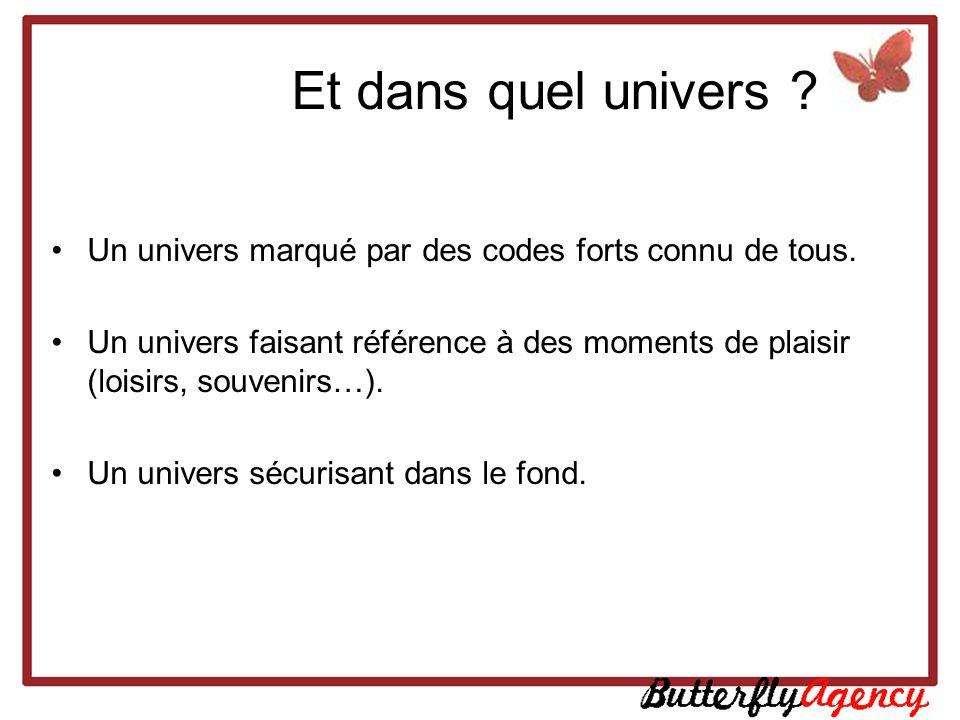 Et dans quel univers Un univers marqué par des codes forts connu de tous.