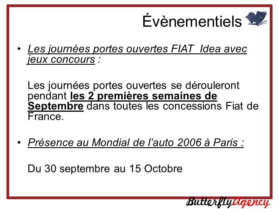 Évènementiels Les journées portes ouvertes FIAT Idea avec jeux concours :