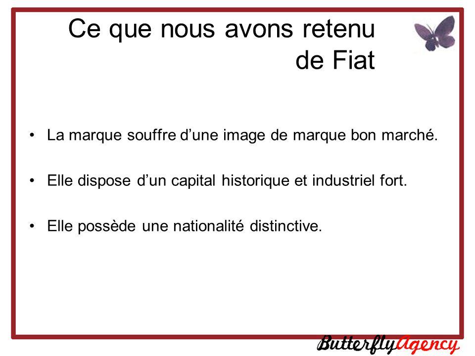 Ce que nous avons retenu de Fiat