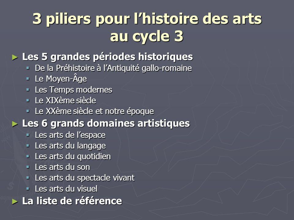 3 piliers pour l'histoire des arts au cycle 3