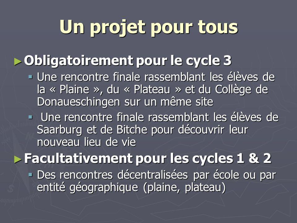 Un projet pour tous Obligatoirement pour le cycle 3