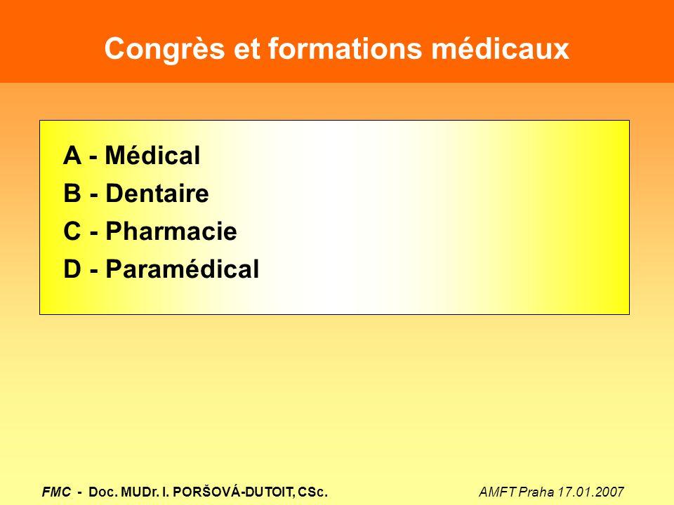 Congrès et formations médicaux