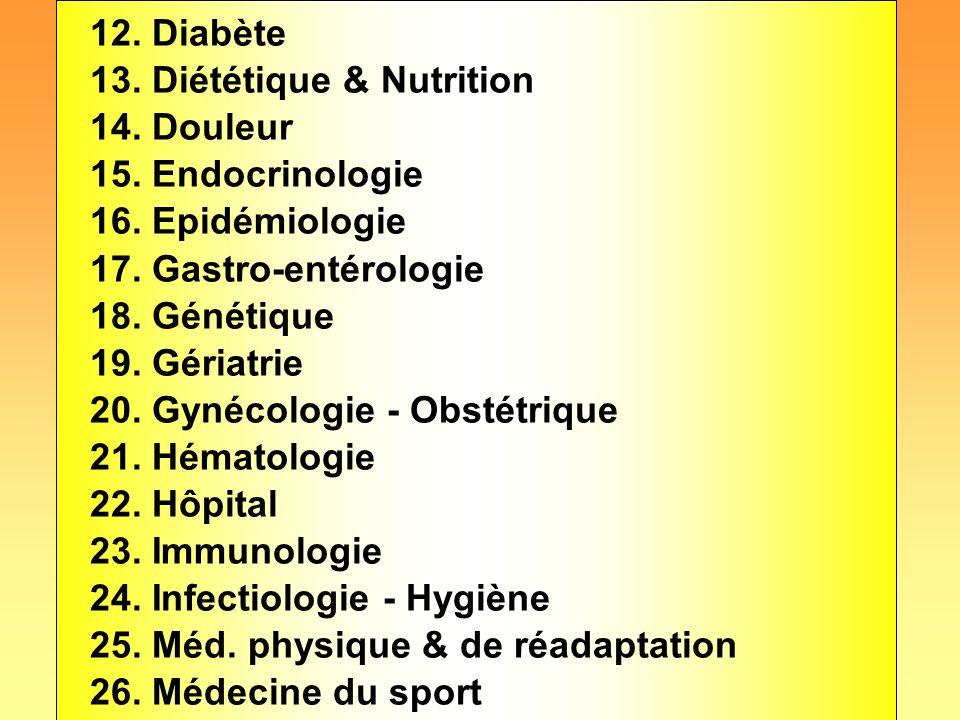 12. Diabète 13. Diététique & Nutrition. 14. Douleur. 15. Endocrinologie. 16. Epidémiologie. 17. Gastro-entérologie.