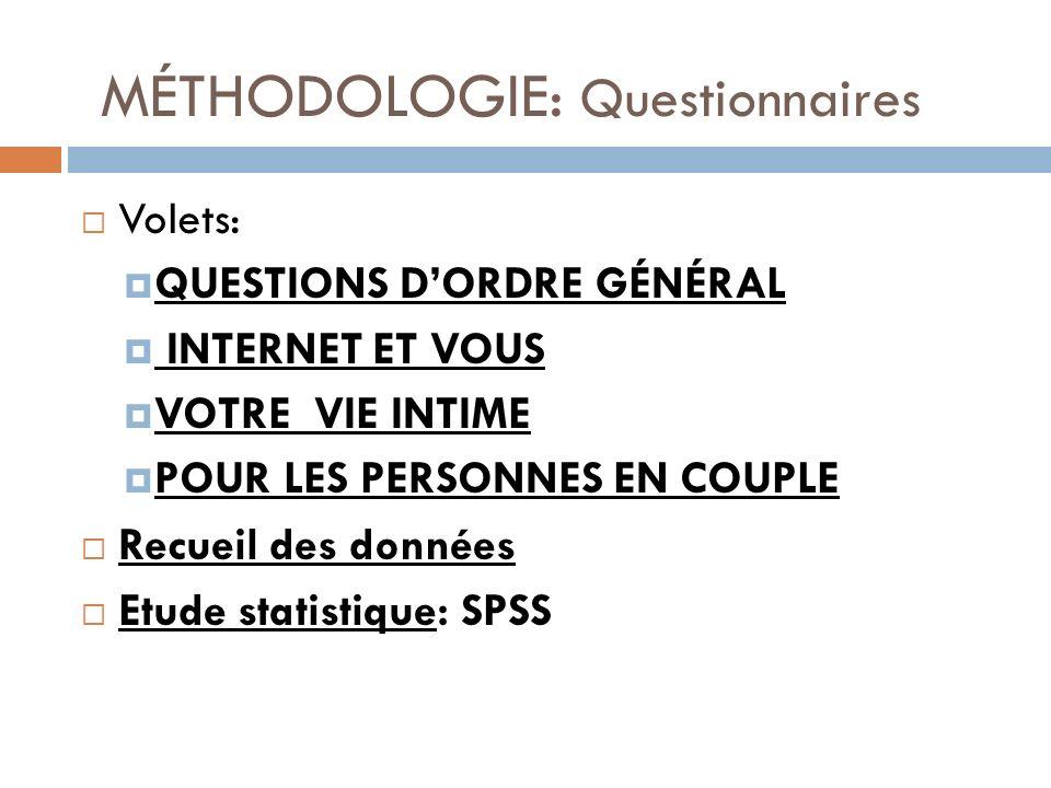 MÉTHODOLOGIE: Questionnaires