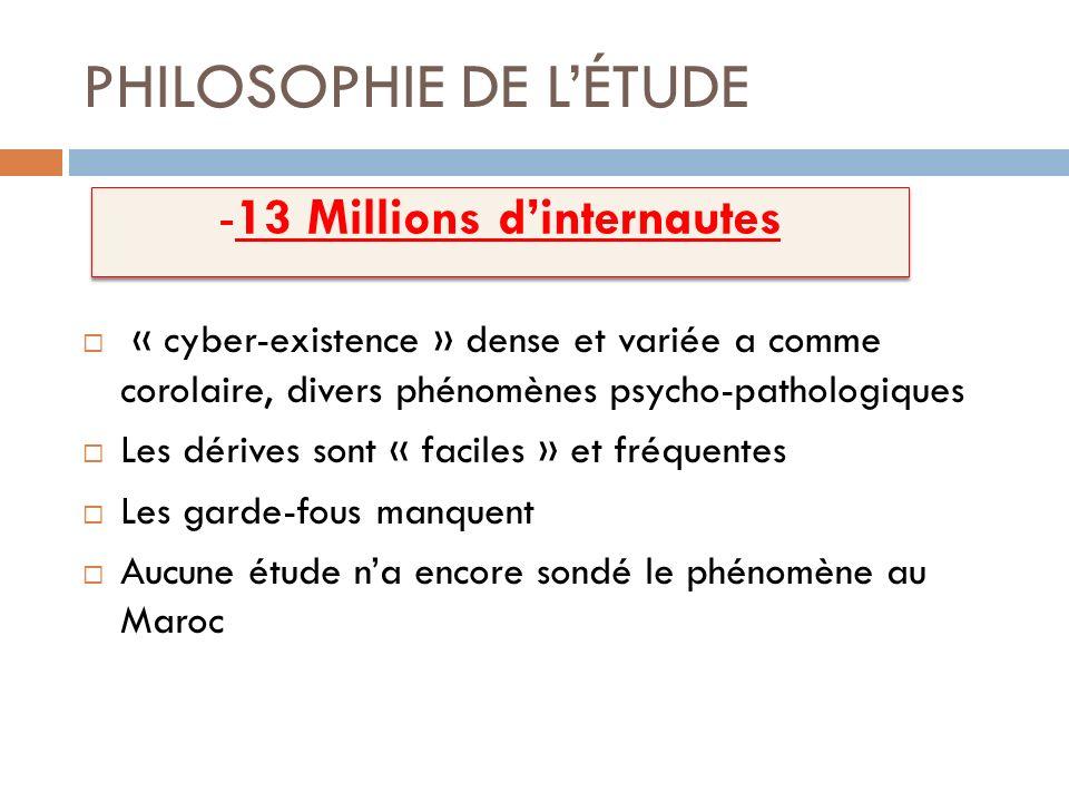 PHILOSOPHIE DE L'ÉTUDE