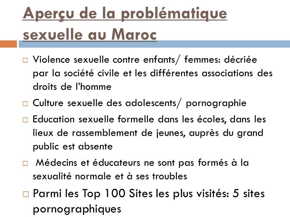 Aperçu de la problématique sexuelle au Maroc