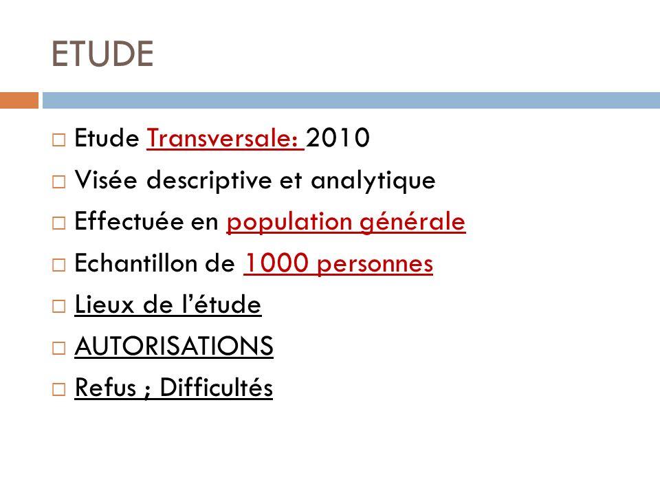 ETUDE Etude Transversale: 2010 Visée descriptive et analytique