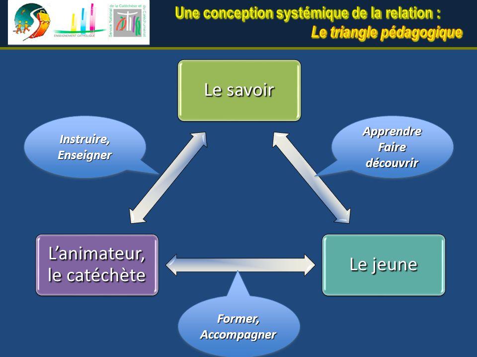Une conception systémique de la relation :